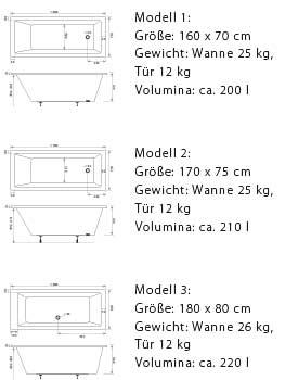 Flexible Badewanne mit Tür Varidoor® Modelle und Maße